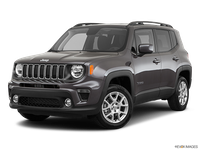 Jeep, Renegade, 2015-Present