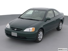 2003 Honda Civic Review