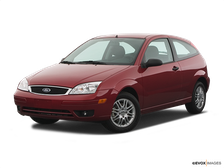 2006 Ford Focus Review