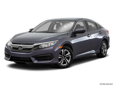 2017 Honda Civic Review