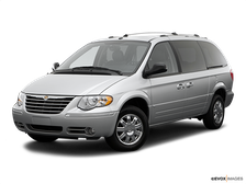 2007 Chrysler Town & Country Review