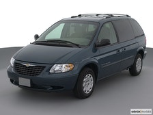 Chrysler Voyager Reviews