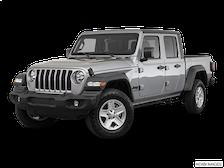 Jeep Gladiator Reviews
