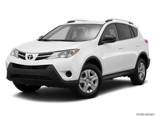 2015 Toyota RAV4 Review