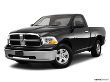 2010 Dodge Ram 1500 Review